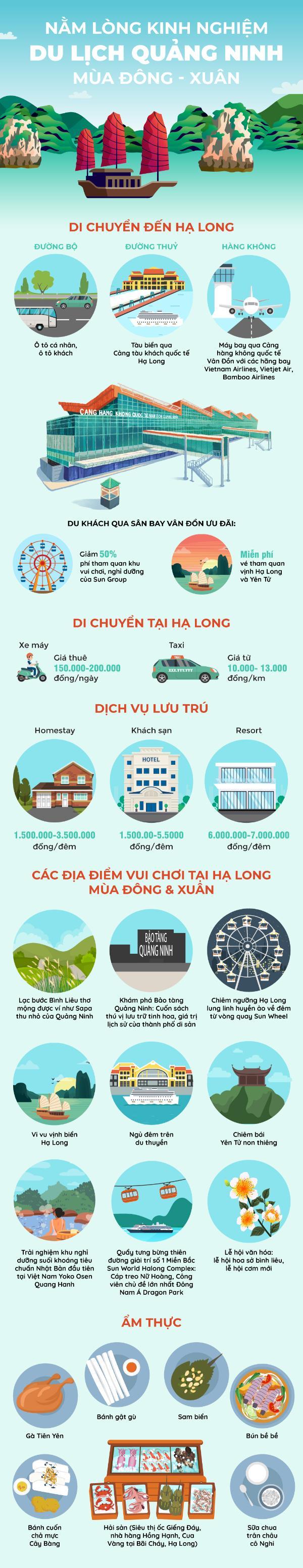 Vì sao Quảng Ninh trở thành điểm đến hot nhất mùa đông? Ảnh 1