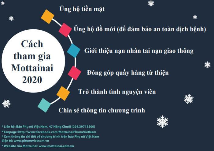 Đang phát: Gala trực tuyến 'Giáng sinh Trao yêu thương - Nhận hạnh phúc' Mottainai 2020 Ảnh 4