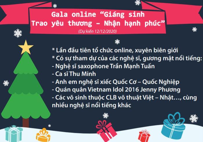 Đang phát: Gala trực tuyến 'Giáng sinh Trao yêu thương - Nhận hạnh phúc' Mottainai 2020 Ảnh 5