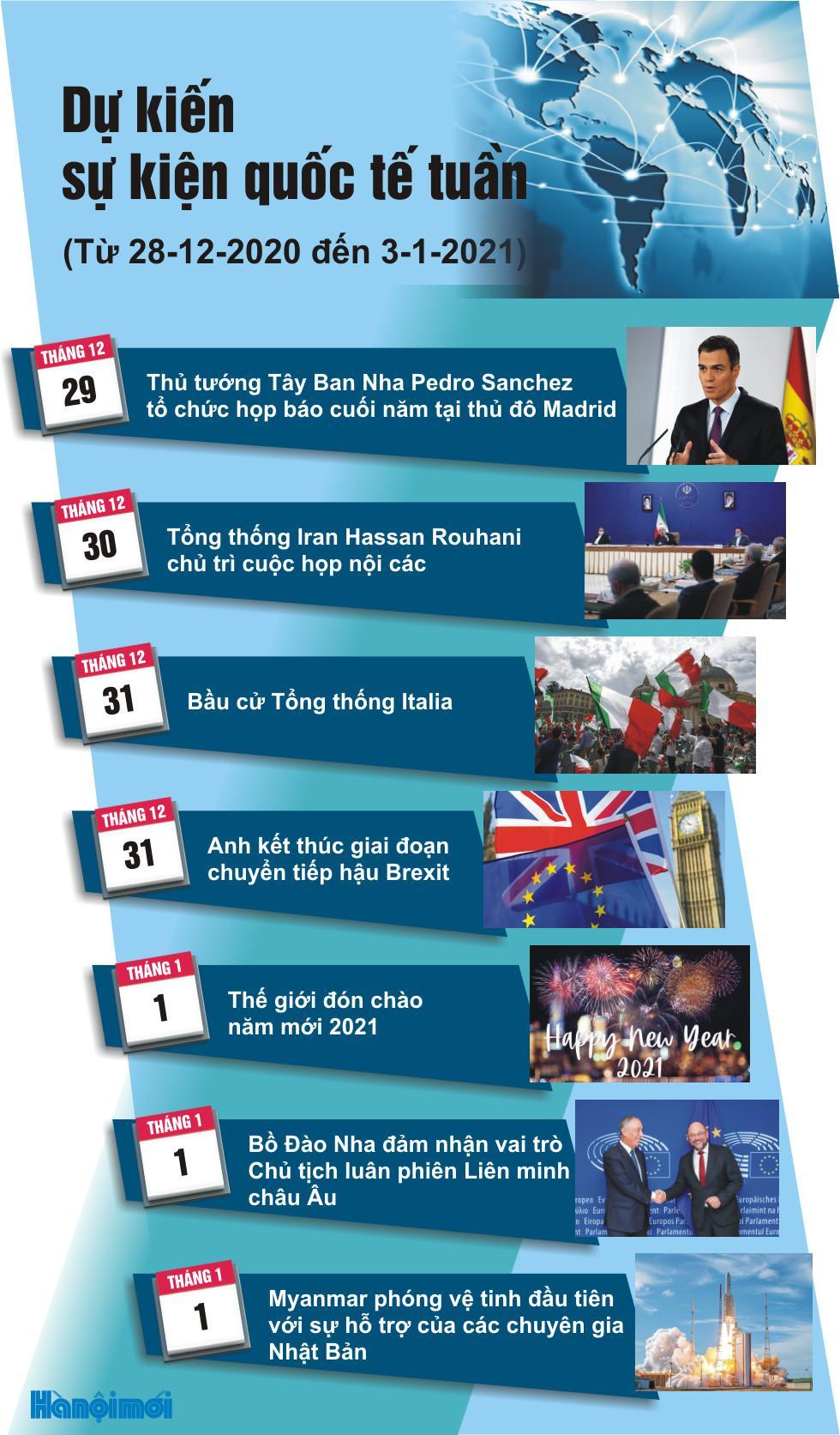 Dự kiến sự kiện quốc tế tuần tới (từ ngày 28-12 đến 3-1) Ảnh 1