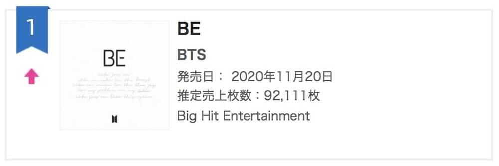 Vừa phát hành phiên bản mới của album 'BE', BTS liền rinh cú đúp thành tích tại Hàn lẫn Nhật Ảnh 5