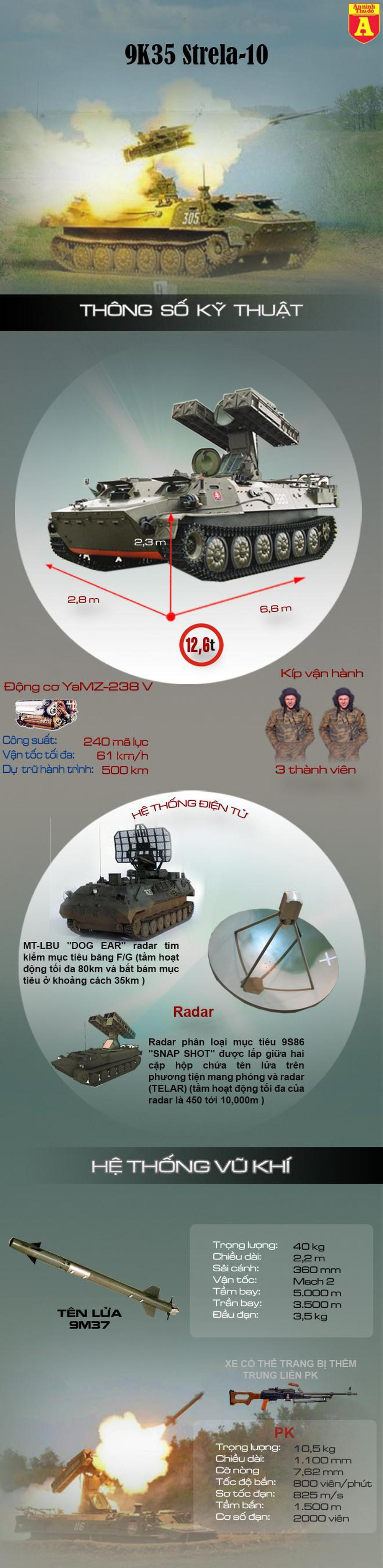 Trong tay dân quân miền Đông Ukraine có tên lửa phòng không cực nguy hiểm Ảnh 2