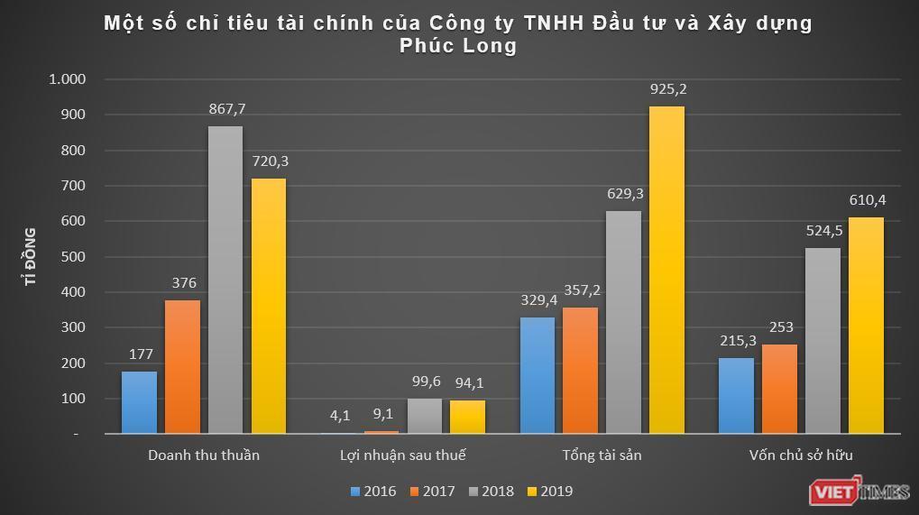Chân dung 'nữ tướng' Thép TVP Ninh Thị Bích Thùy Ảnh 3