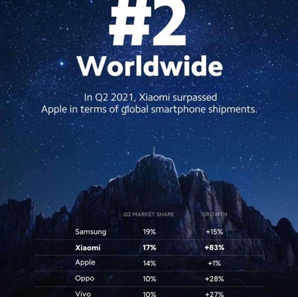 Những hãng điện thoại thông minh nào đang thống lĩnh toàn cầu?