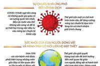 WHO nêu bật 3 bài học từ đại dịch COVID-19