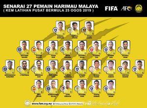 Malaysia gọi 4 cầu thủ nhập tịch đá vòng loại World Cup 2022