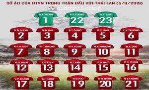 Số áo chính thức của 23 cầu thủ Việt Nam đấu với Thái Lan