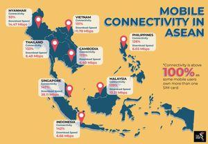 Hệ sinh thái ĐMST kỹ thuật số ASEAN chào đón tất cả các doanh nghiệp