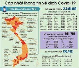 MobiFone tặng hơn 7.000 suất quà cho Hội Chữ thập đỏ thành phố Hà Nội