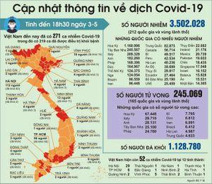 Ngày thứ mười một thực hiện nới lỏng giãn cách xã hội tại Hà Nội: Vi phạm nhiều, chưa được xử lý kịp thời