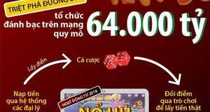Đường dây đánh bạc hơn 64.000 tỷ đồng hoạt động như thế nào?