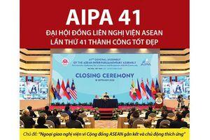 Đại hội đồng AIPA lần thứ 41 thành công tốt đẹp
