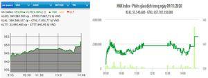 VN-Index vượt mốc 950 điểm