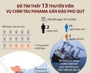 Đã tìm thấy 13 thuyền viên trong vụ chìm tàu Panama