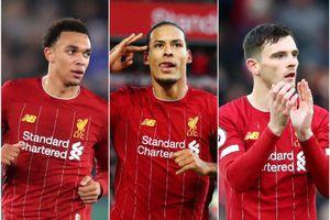 Top 10 hậu vệ đắt nhất năm 2020: Liverpool áp đảo, Maguire vắng mặt