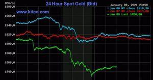 Giá vàng thế giới quay đầu hồi phục nhanh, sắp về mốc 1.700 USD