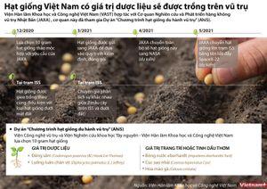 Hạt giống dược liệu của Việt Nam được trồng trên vũ trụ