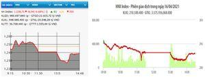 VN-Index mất tiếp hơn tám điểm