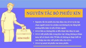 Nguyên tắc bầu cử trực tiếp, bỏ phiếu kín