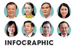 40 bí thư tỉnh ủy, thành ủy ứng cử đại biểu Quốc hội