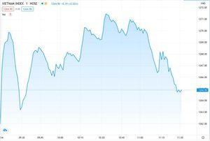 Thị trường tăng nhẹ, nhà đầu tư phấn khởi