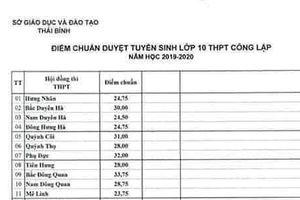 Xuất hiện bảng công bố điểm chuẩn vào lớp 10 giả ở Thái Bình