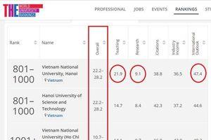 Ba cơ sở ĐH Việt Nam lọt top thế giới: Đứng ngoài cuộc cũng thấy 'cay mũi'