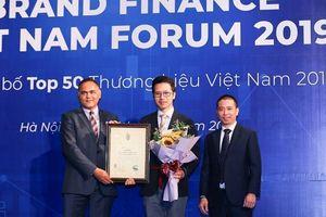 VPBank tiếp tục là thương hiệu ngân hàng tư nhân mạnh nhất Việt Nam