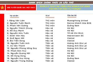 Tuyển Việt Nam chốt quân đấu Malaysia: Xuân Mạnh, Văn Kiên lỡ đò