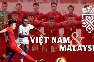 Danh sách cầu thủ, đội hình ra sân đội tuyển Việt Nam và Malaysia