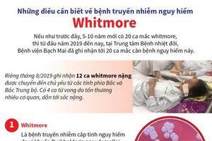 Chuyên gia chia sẻ về cách phát hiện và điều trị bệnh Whitmore