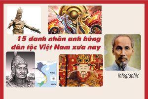 15 danh nhân anh hùng dân tộc Việt Nam xưa nay