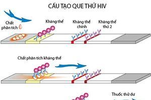 Que test HIV hoạt động như thế nào