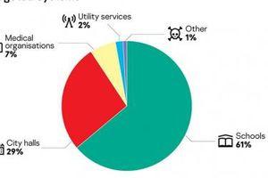 Kaspersky: An ninh mạng nhức nhối, ảnh hưởng đến nhiều doanh nghiệp