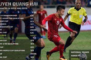 Nguyên nhân AFC chọn Quang Hải và Tiến Linh