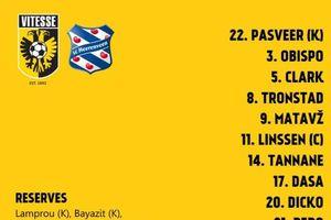 Vitesse 4-2 Heerenveen: Thảm họa hàng phòng ngự