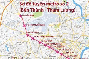 Chi gần 1.500 tỉ cho hạ tầng xung quanh tuyến metro số 2