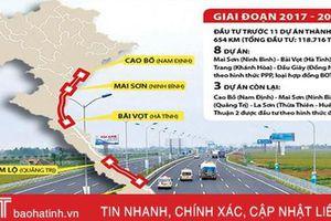 Hà Tĩnh cùng các tỉnh tập trung đẩy nhanh tiến độ GPMB Dự án cao tốc Bắc - Nam