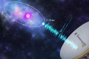 Phát hiện tín hiệu bí ẩn lặp lại bên ngoài Trái đất