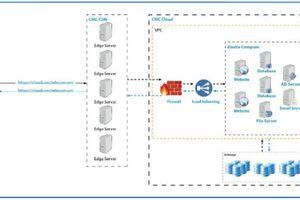CMC Telecom phân phối CDN hàng đầu thế giới Akamai tại Việt Nam