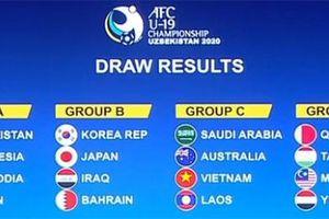 Đội tuyển U.19 Việt Nam gặp khó