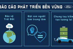 Ford tăng cường ứng phó biến đổi khí hậu và đặt mục tiêu trung hòa carbon trước năm 2050