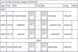 Crystal Palace vs Chelsea: Thắng để 'cắt đuôi' MU