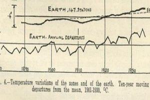 Những nhà khoa học phát hiện ra tình trạng ấm lên toàn cầu - Kỳ cuối