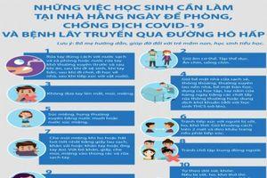 Bộ GD&ĐT phê duyệt Sổ tay phòng chống COVID-19 trong trường học