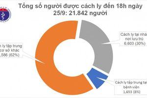 Covid-19 ở Việt Nam chiều 25/9: Không ca mắc mới, còn hơn 1.600 người cách ly tại bệnh viện