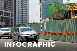 Xe chạy đường nào khi cầu vượt Nguyễn Hữu Cảnh bị cấm?