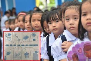 Cô bé lớp 1 khiến CĐM 'ngã ngửa' trước đáp án 'bá đạo' về công việc hằng ngày của mẹ