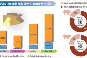 'Thế trận' ngành thịt hậu EVFTA