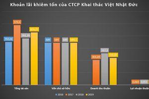 Tham vọng địa ốc của CTCP Khai thác Việt Nhật Đức tại Thanh Hóa